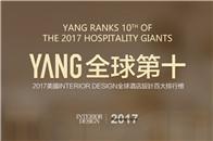重磅!YANG钱柜娱乐777集团入选全球酒店钱柜娱乐777百大排行榜前十