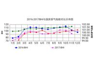 """建材家居市场""""入冬"""" 11月全国建材家居景气指数走低"""