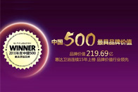 219.69亿元居行业前列!惠达连续15次蝉联中国500最具价值品牌