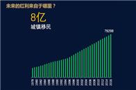房产增量红利十足 家装向下沉市场普及