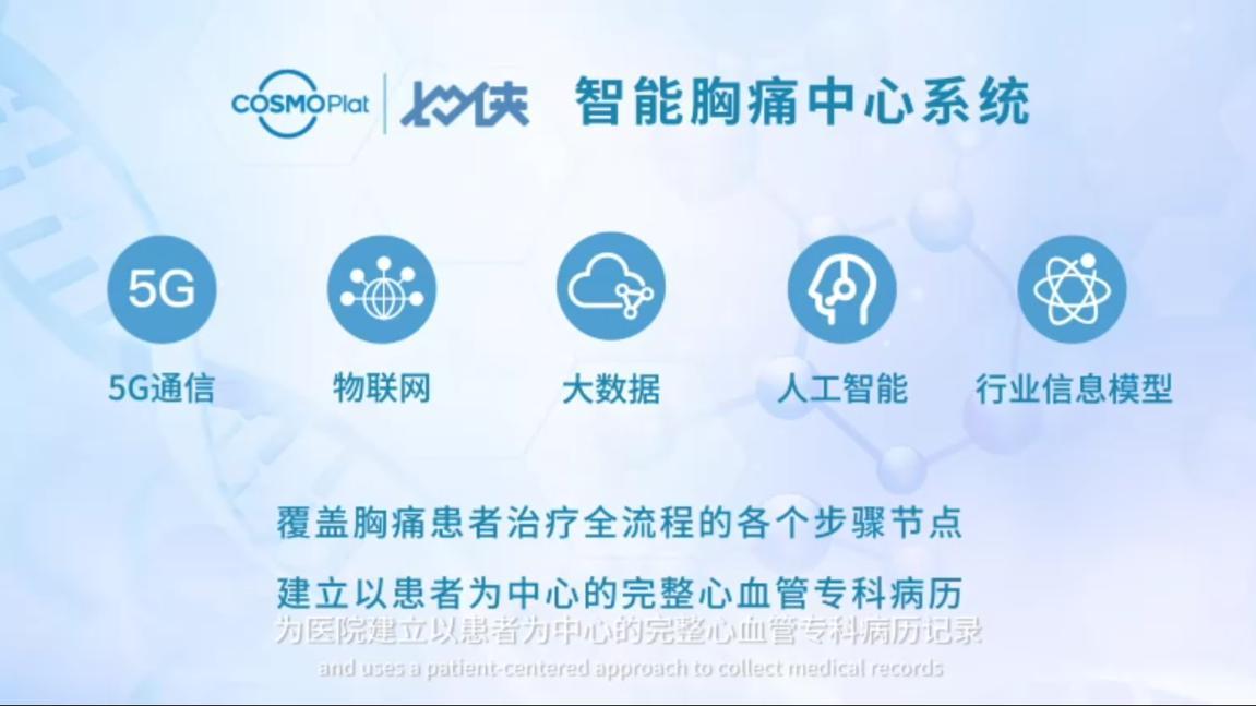 海爾COSMOPlat賦能醫療 上海千名胸痛患者率先用上5G+智能方案