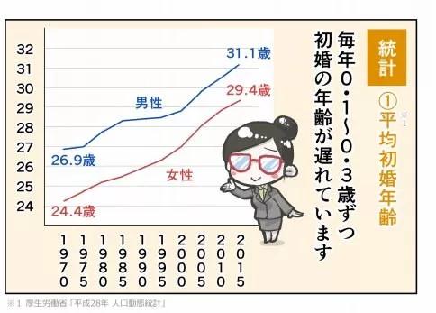 在日本,單身公寓是怎樣一種存在?