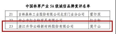 """云峰莫干山被授予""""中国林草产业5A级诚信企业"""",并再次荣膺""""中国林草产业5A级诚信品牌"""""""