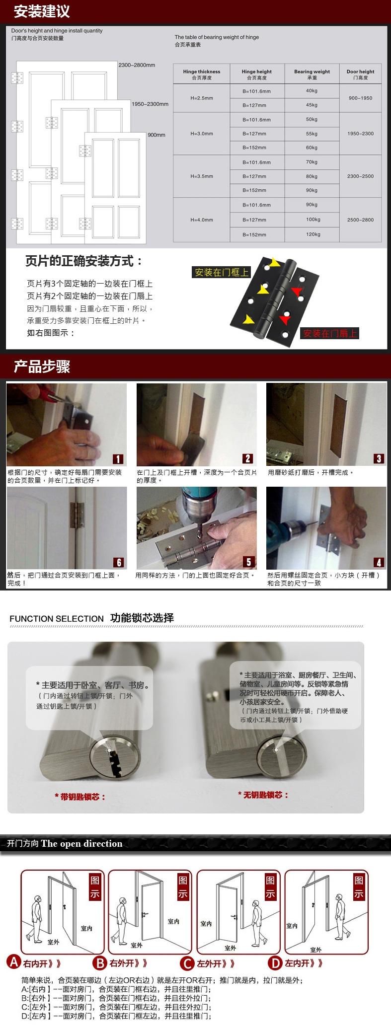 名门正品五金-不锈钢吸塑包装合页_05.jpg