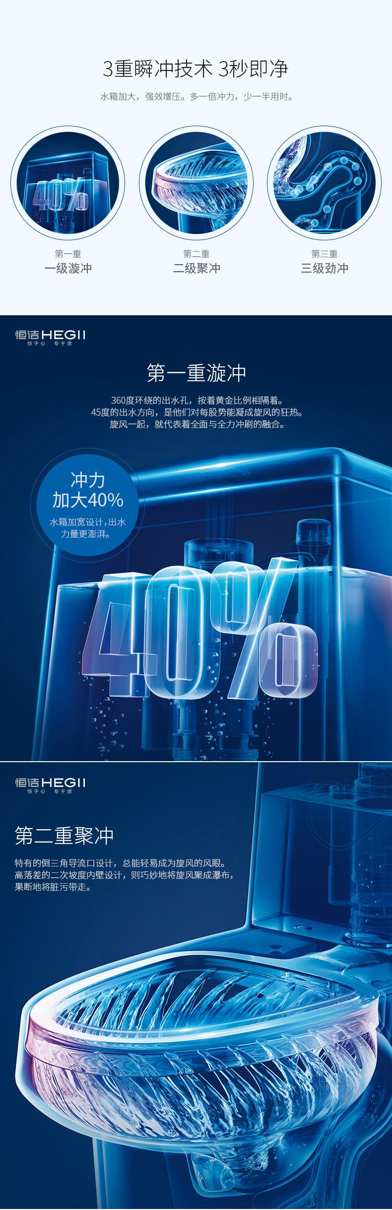 恒洁-大尺寸舒适款马桶HC0132PT_03.jpg