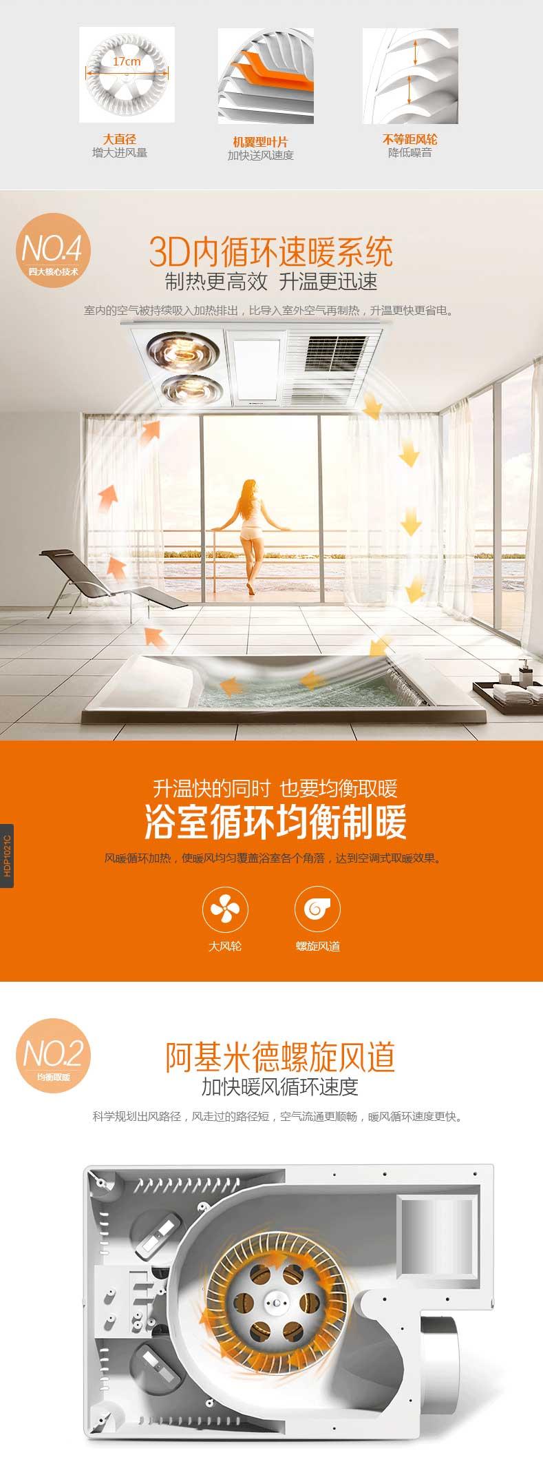 奧普浴霸-嵌入式多功能風暖集成吊頂1021C_03.jpg