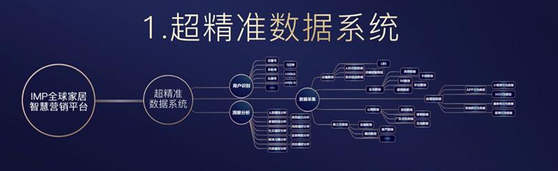 8.超精准数据系统_副本.png