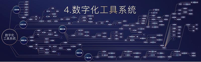 14.数字化工具_副本.png