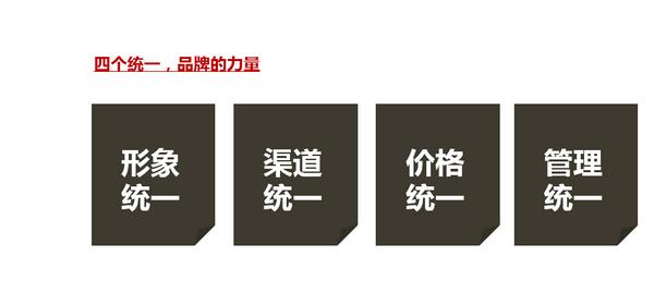 """四大统一,助力中信红木""""前言""""终端渠道的建设"""