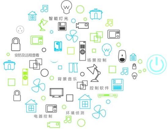 布局智能家居市场 居然数码新零售低调开花