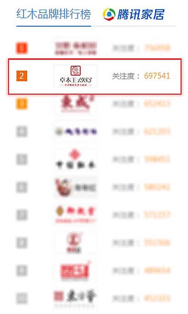 卓木王成为腾讯家居优选红木品牌