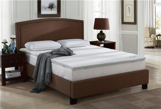 床垫行业三大趋势:龙头之争白热化、全渠道布局、多练内功
