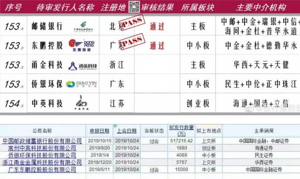 快讯丨东鹏IPO过会,将成为第三家登陆A股的陶企