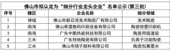 广东31家、福建27家!陶瓷行业龙头企业获认定