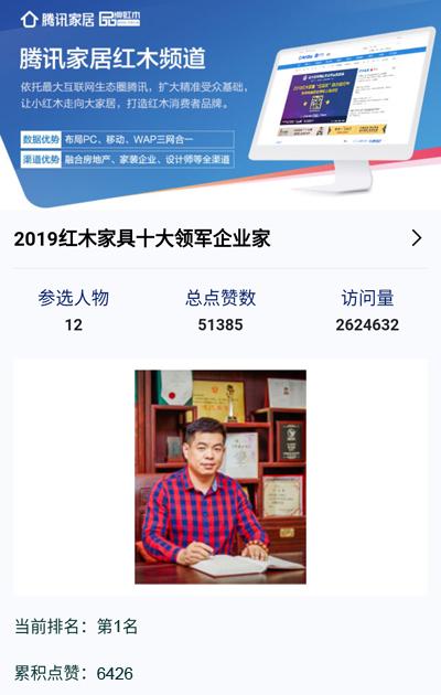 """居典红木董事长尹付林被提名为""""2019红木家具十大领军企业家"""",且在线上投票中排名第一.jpg"""