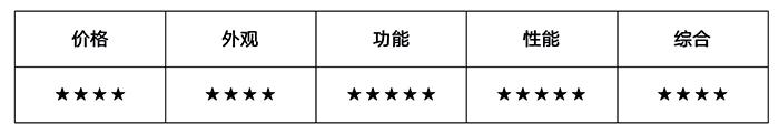 评分.png