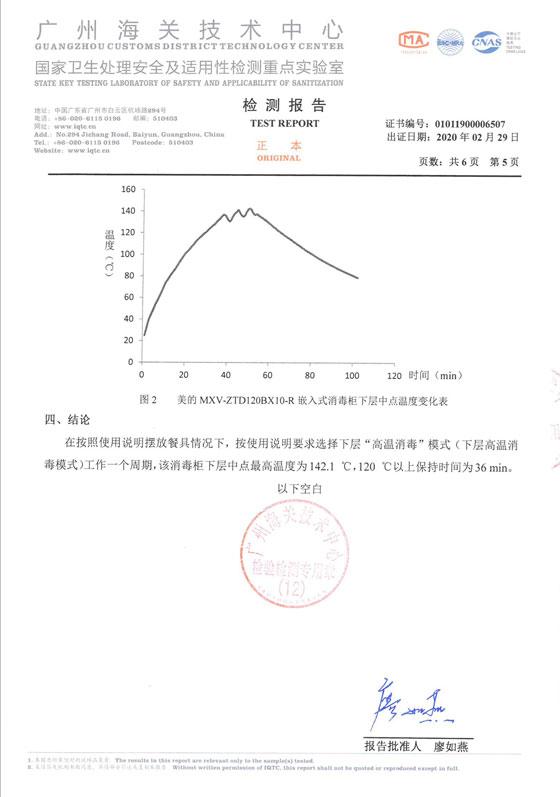 8高温消毒温度图.jpg
