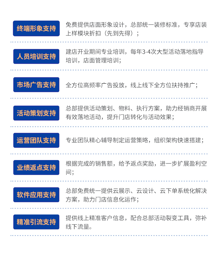 八大政策(9).jpg