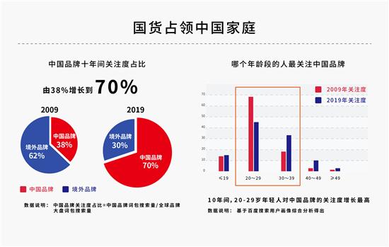 觀察+ |從中國家博會(廣州)新定位看2021年行業新趨勢