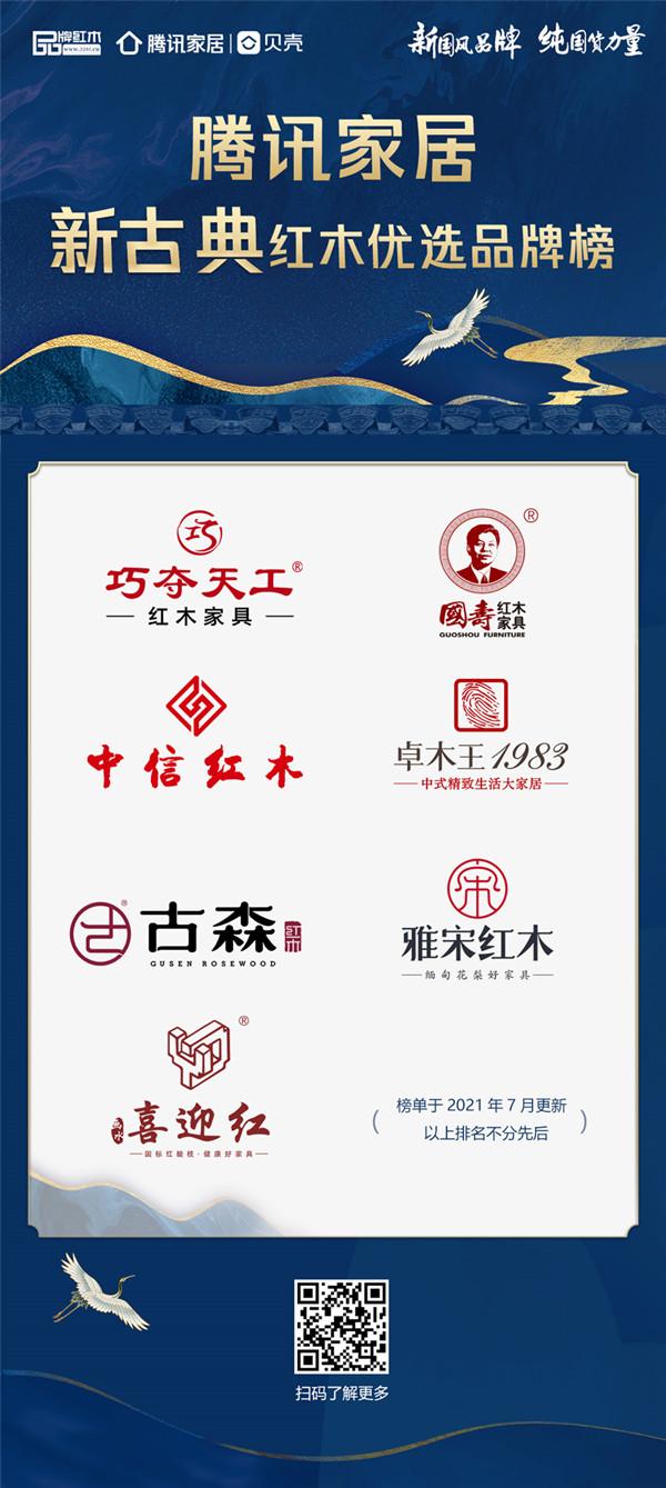 腾讯家居红木优选品牌榜-新古典_副本.jpg
