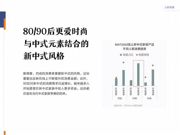 《2021当代中式家居生活指南》